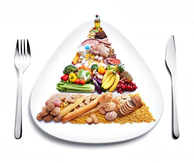 FoodPyramid1