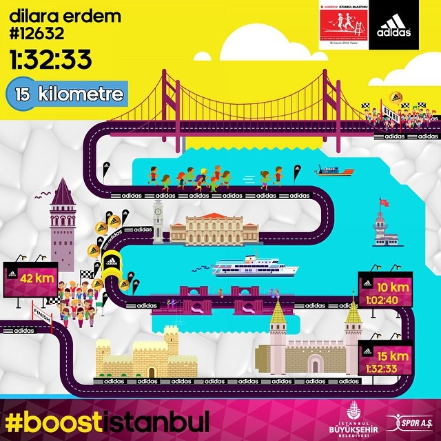 2014-istanbul-maratonu-sonuc